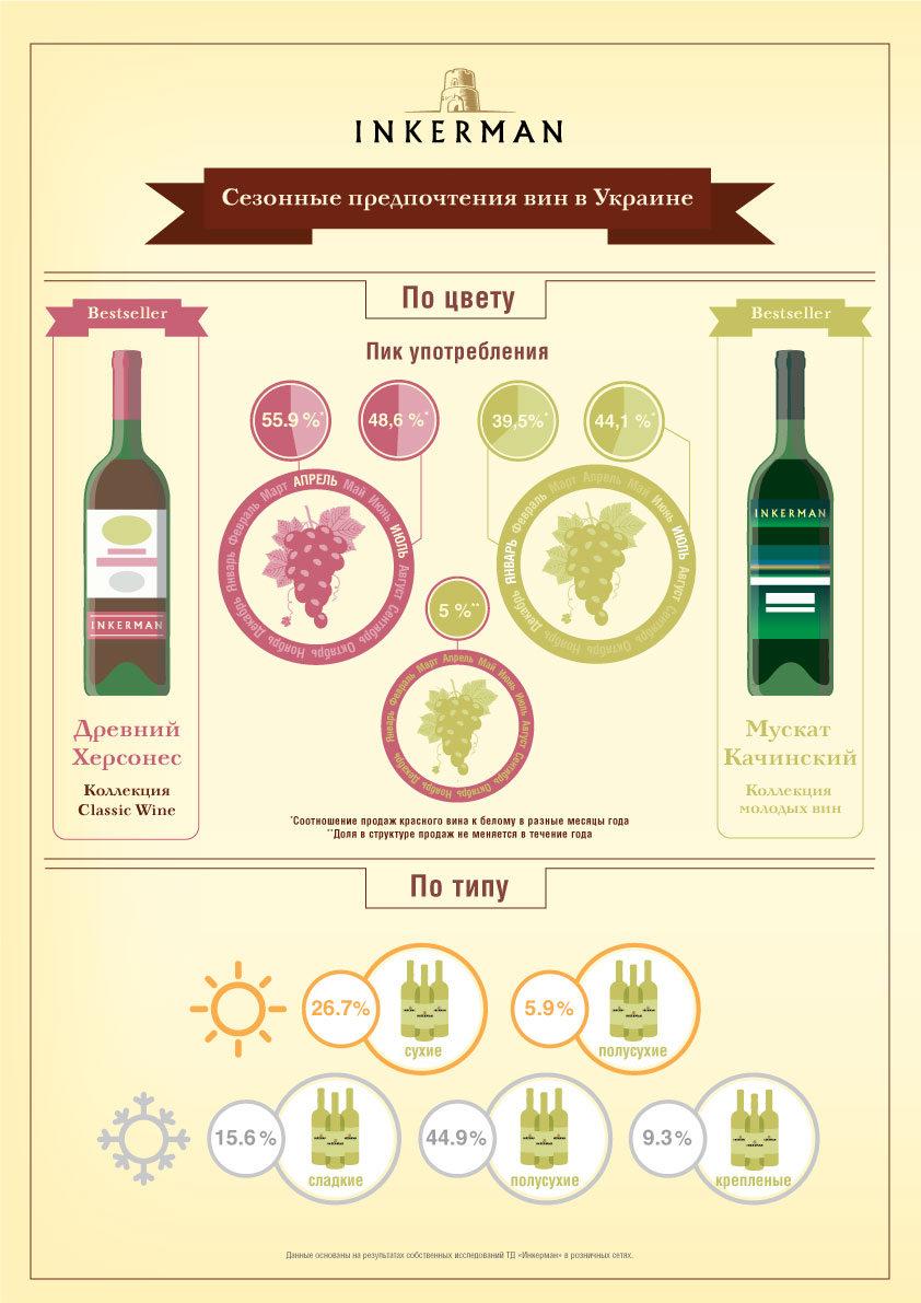 Infographics_Inkerman_ru