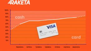 Українці відмовляються від готівки